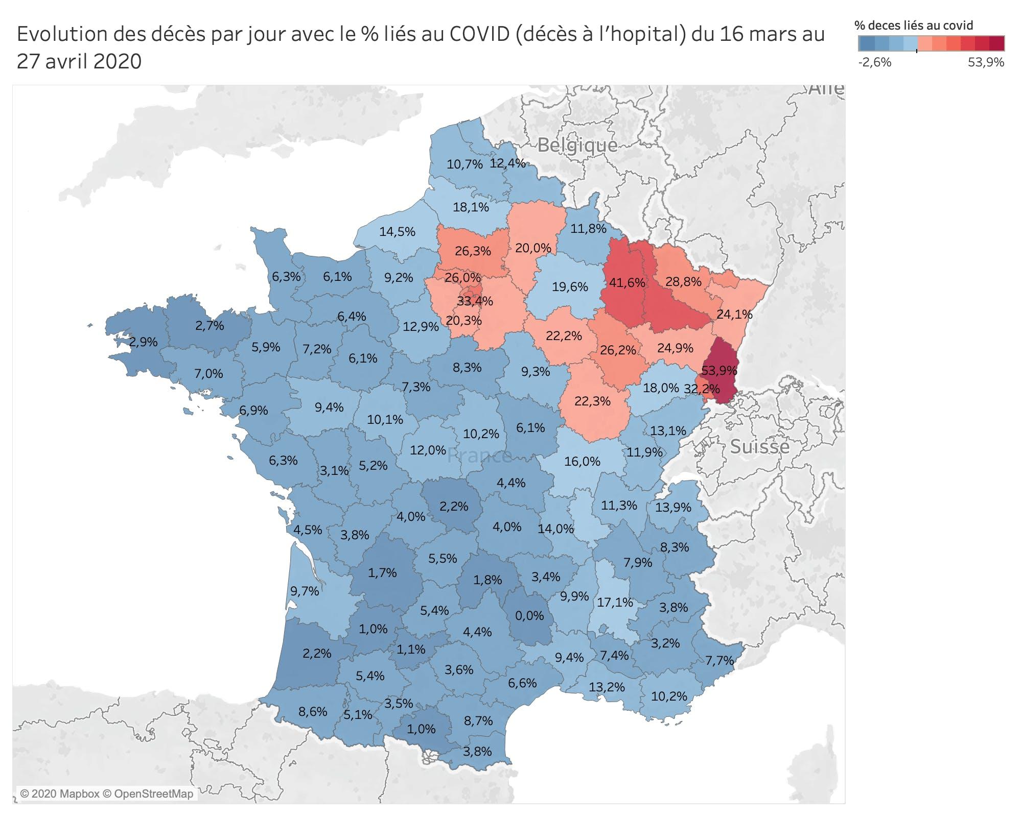 Evolution des décès par jour avec le % liés au COVID (décès à l'hôpital) du 16 mars au 27 avril 2020