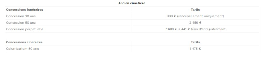 Concession 30 ans900 € (renouvellement uniquement) Concession 50 ans3 450 € Concession perpétuelle7 600 € + 441 € frais d'enregistrement