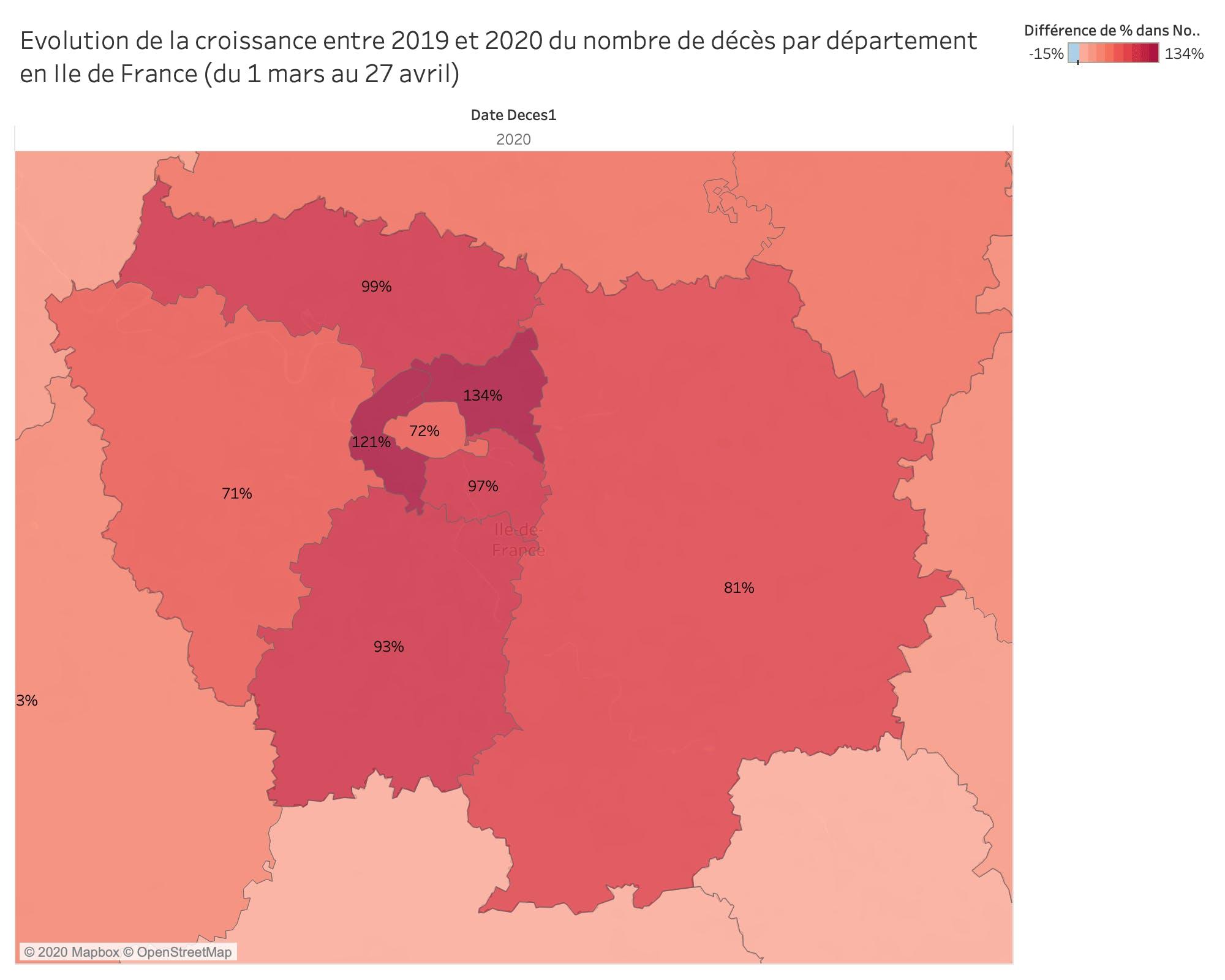 Evolution de la croissance entre 2019 et 2020 du nombre de décès par département en Ile de France (du 1 mars au 27 avril)