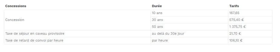 Concession10 ans167,65 30 ans575,40 € 50 ans1 375,75 €