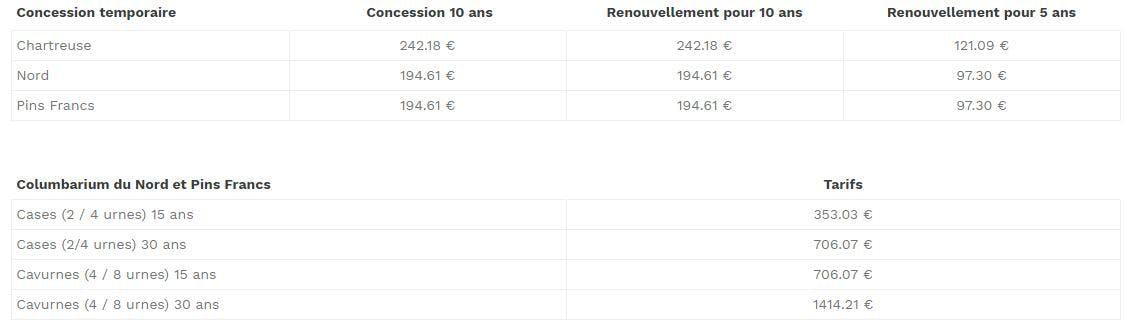Tableau prix Columbarium du Nord et Pins Francs : 353.03 € à 1414.21 €