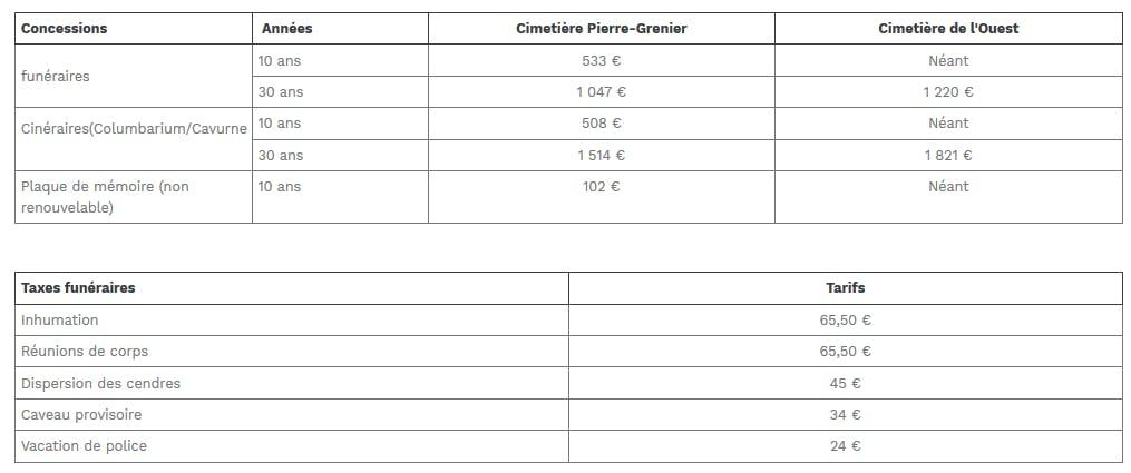 concessions funéraires 10 ans 533€ - 30 ans 1047€