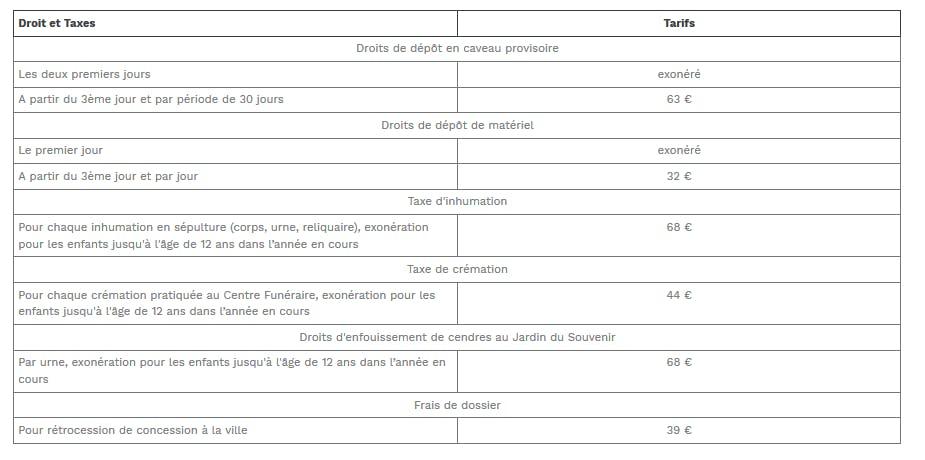 dépot caveau provisoire 63€ au delà de 3jours, taxe inumation 68€