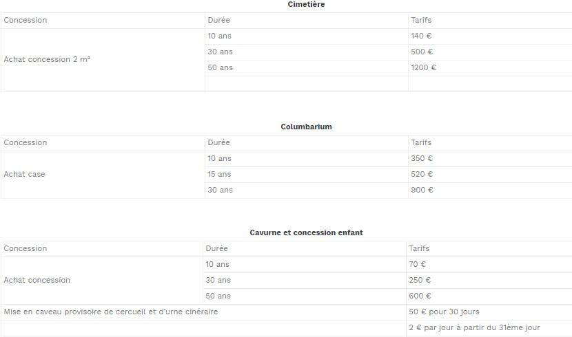 Achat concession 2 m²10 ans140 € 30 ans500 € 50 ans1200 €