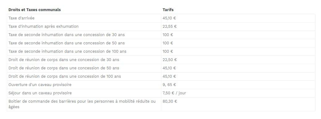 Taxe d'arrivée 45,10 € Taxe d'inhumation après exhumation22,55 € Taxe de seconde inhumation dans une concession de 30 ans100 €€