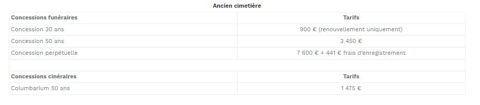 Concession funéraireTarifs Concession 15 ans - Adulte370 € Concession 15 ans - Enfant175 € Concession 30 ans - Adulte725 €