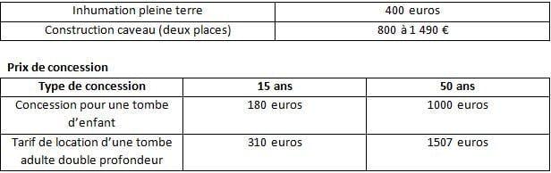 Tableau prix de concession cimetière ville de Stains