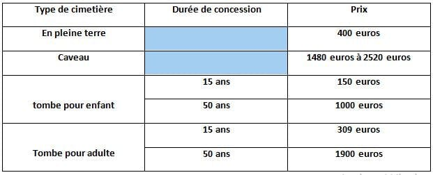 Tableau prix concession cimetière Corbeil-Essone