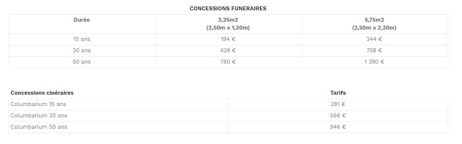 concession 15 ans194 €344 € 30 ans428 € 758 € 50 ans 780 € 1 380 €