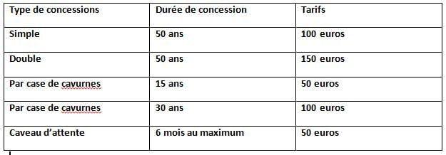 Tableau prix concession cimetière Narbonne