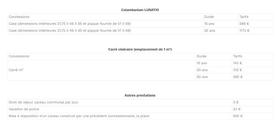 Carré m²15 ans143 € 30 ans312 € 50 ans595 €