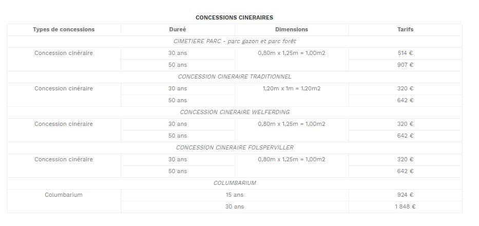 CIMETIERE PARC - parc gazon et parc forêt Concession cinéraire30 ans0,80m x 1,25m = 1,00m2514 € 50 ans907 € CONCESSION CINERAIRE TRADITIONNEL Concession cinéraire30 ans1,20m x 1m = 1,20m2320 € 50 ans642 €