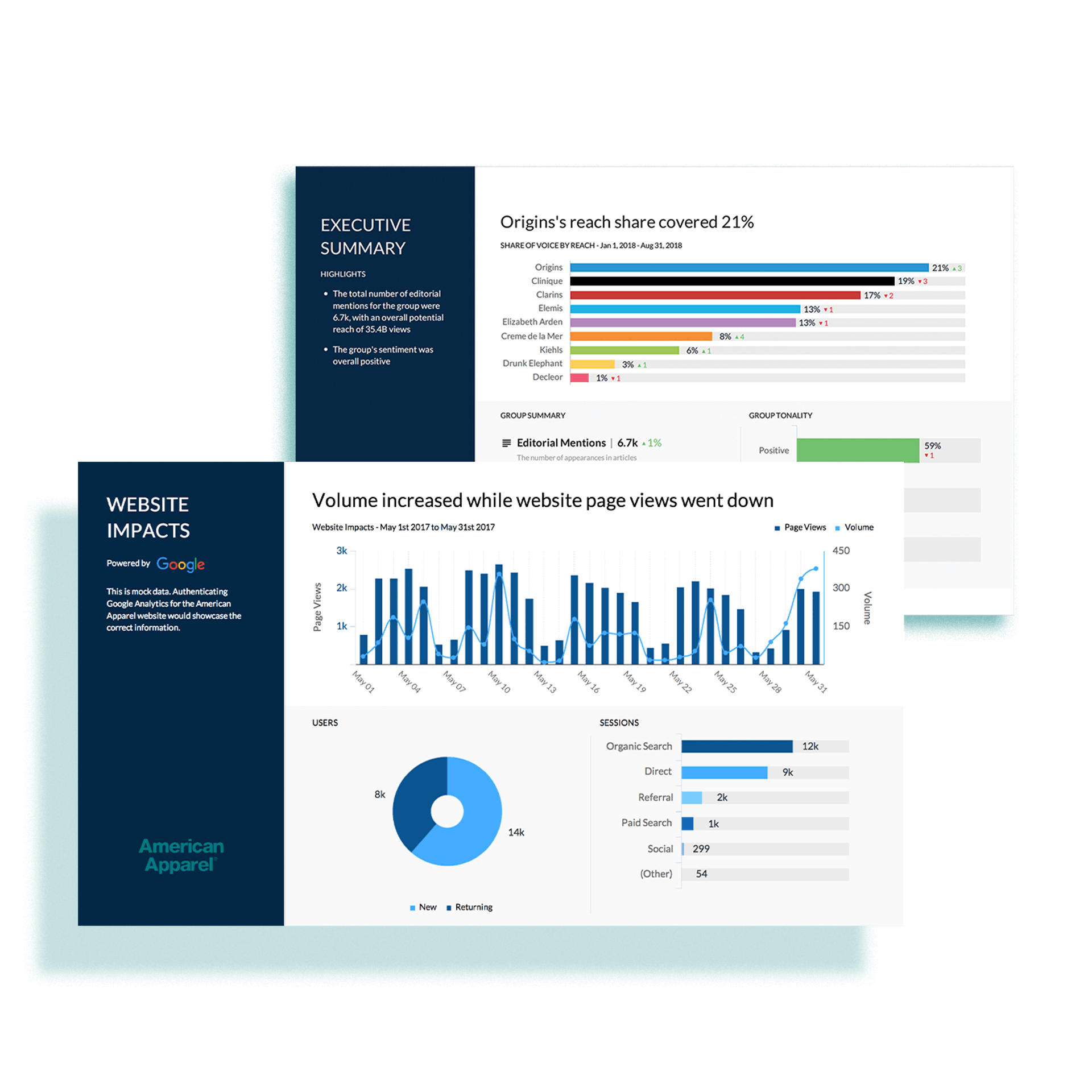 stack of insights reports