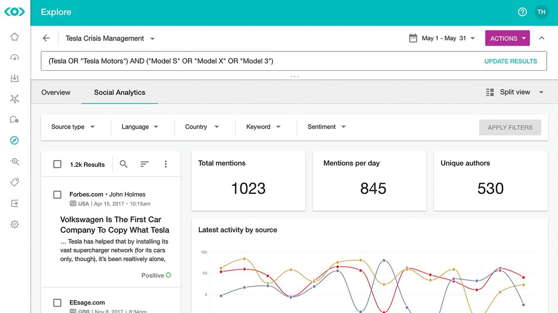 Screenshot der Meltwater Plattform mit einer Suche