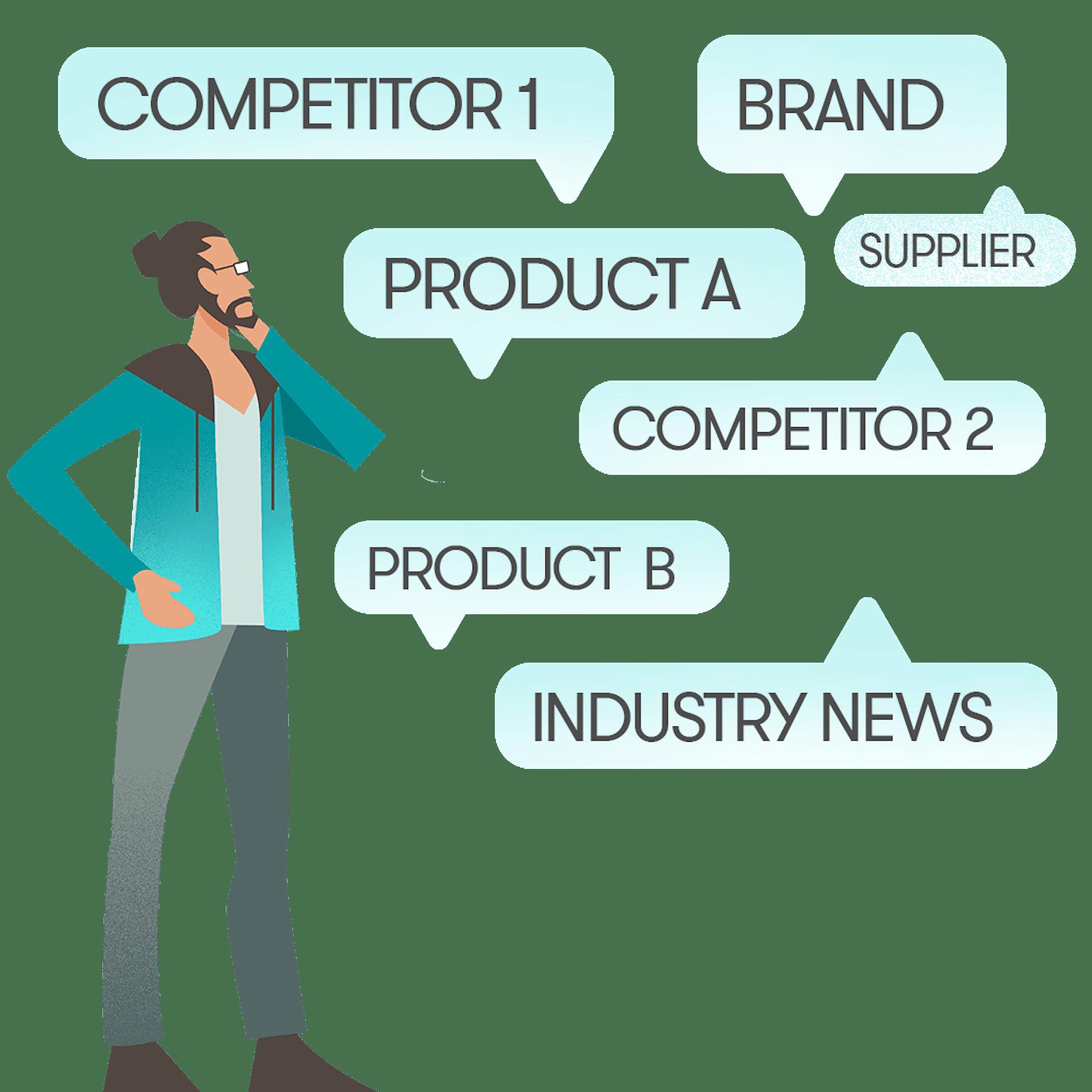 Illustration graphique d'un homme réfléchissant à sa marque, ses concurrents et ses produits