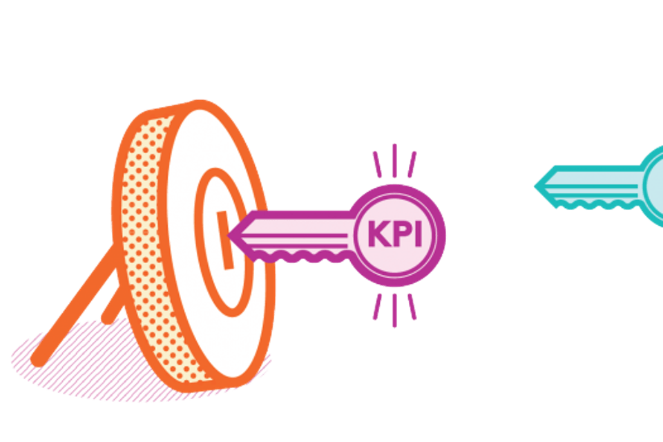 KPI key and target sign