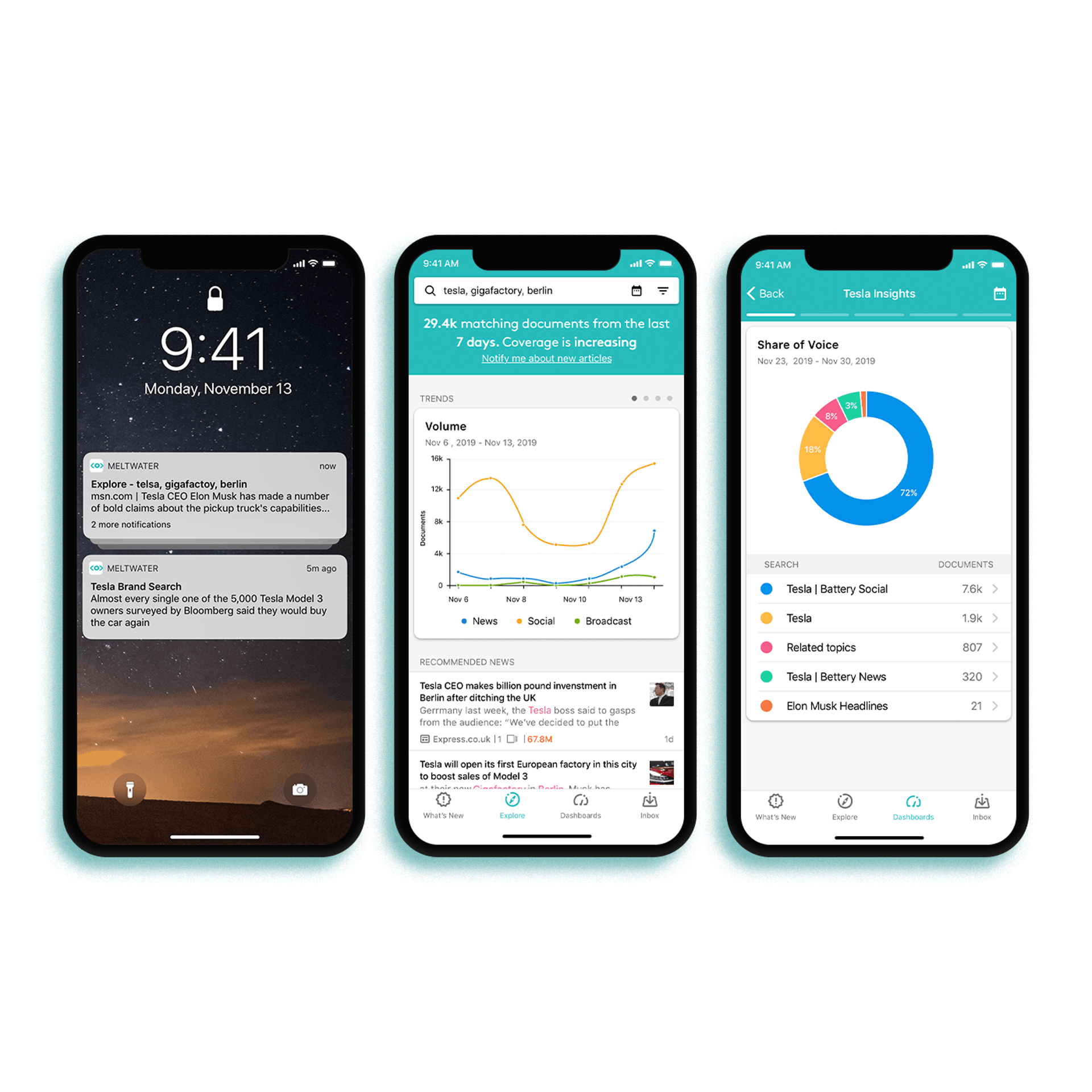 Three mobiles side by side showing the meltwater mobile app