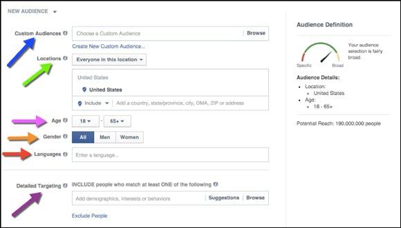 facebook targeting options for facebook ads