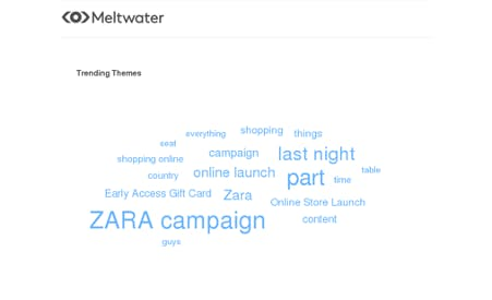 Meltwater Word Cloud