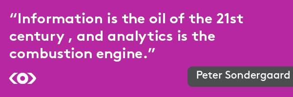 eng-0303-Why AI-Powered Insights Are Important for Marketing in 2020