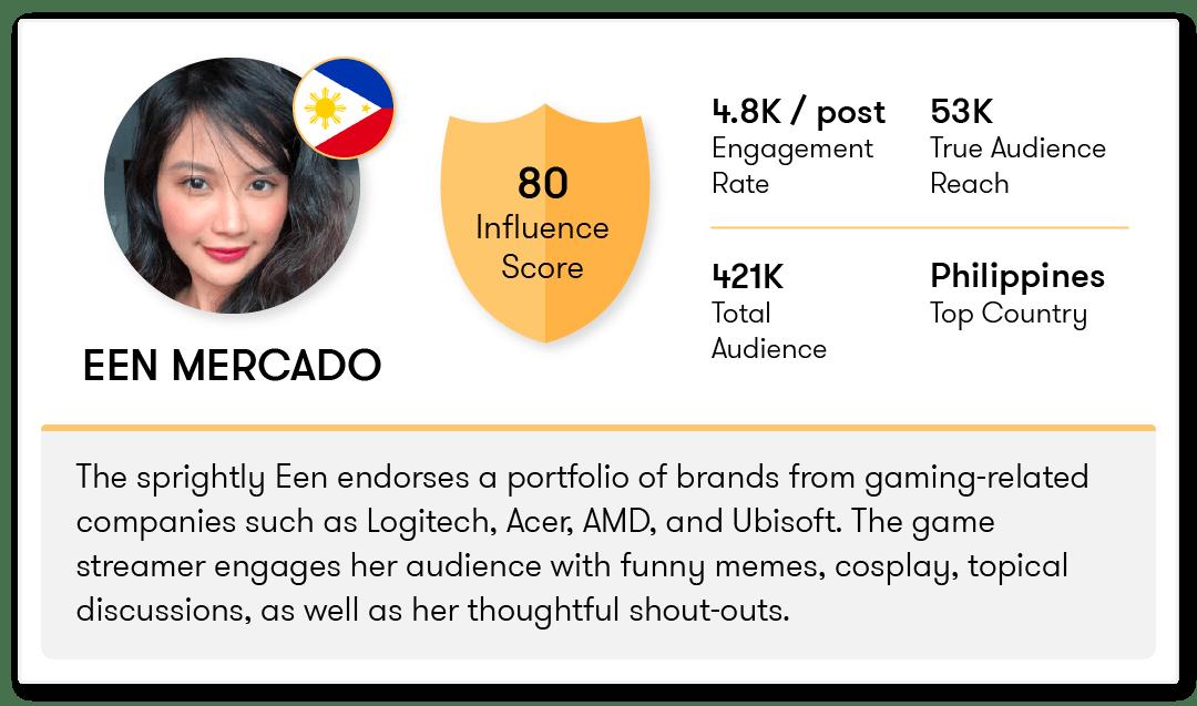 Esports influencer scorecard Een Mercado