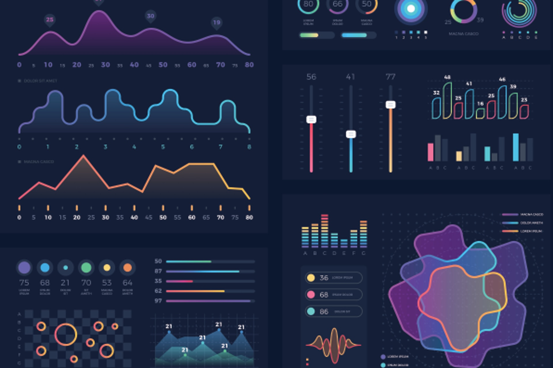 Data Visualization Designed for PR and Comms Professionals