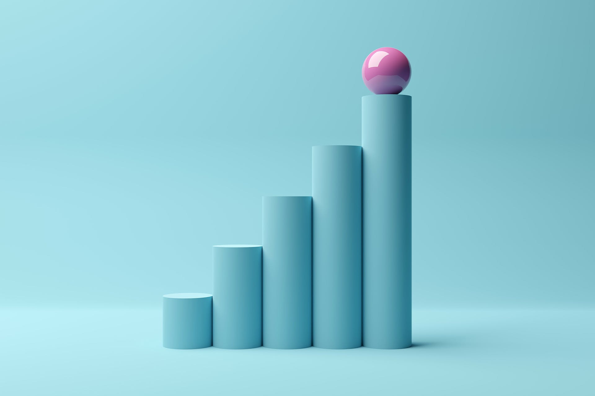 An image from a blog on social media reporting of a series of teal cylinders stacked in ascending order to form a graph. There is a pink sphere atop the tallest teal cylinder.