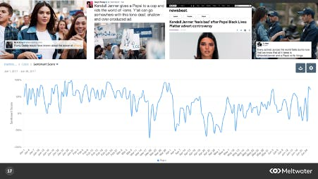 Kendal Jenner media intelligence search around Pespi ad