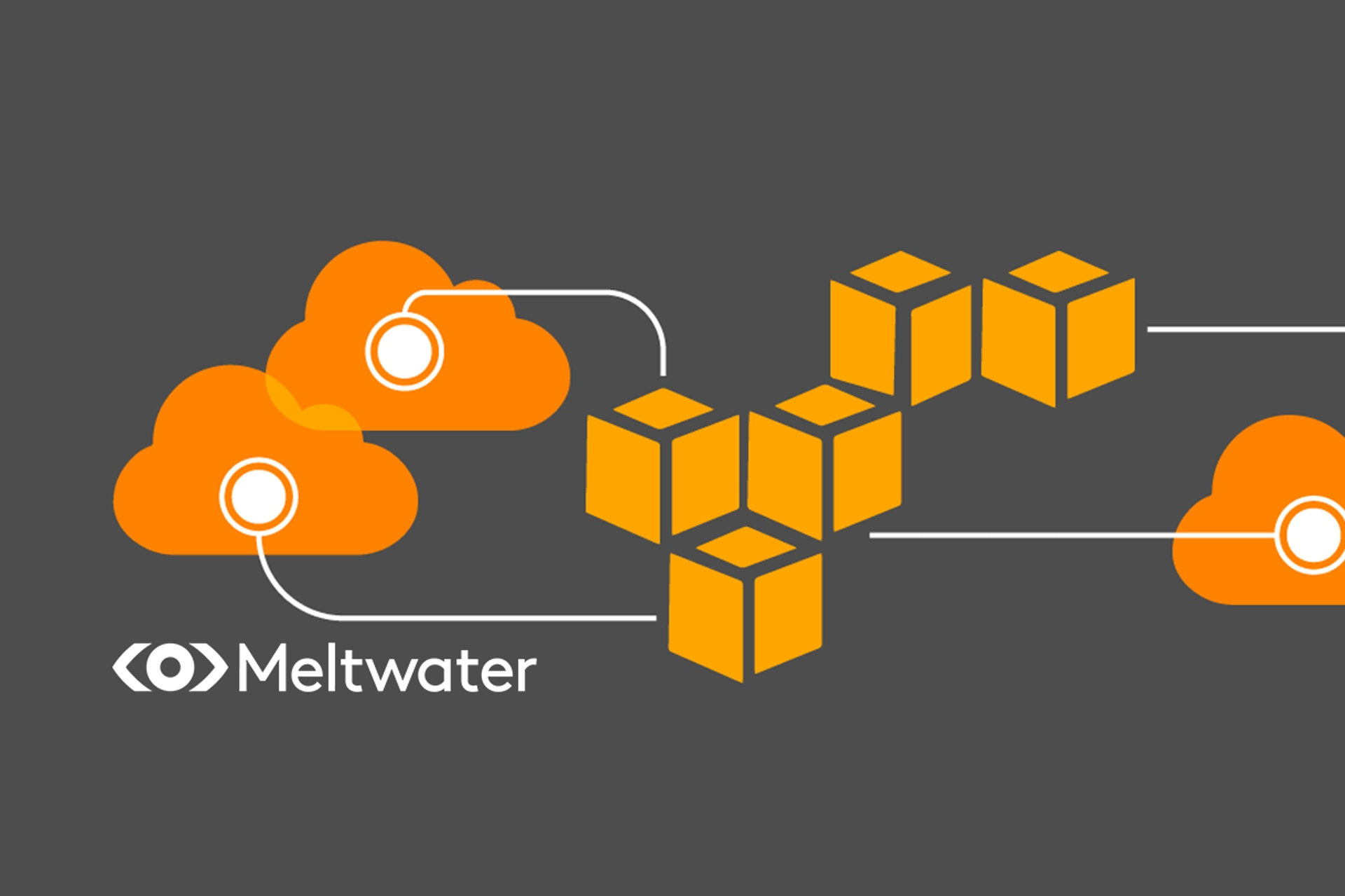 Meltwater Launches Data Sets on New Amazon AWS Data Exchange