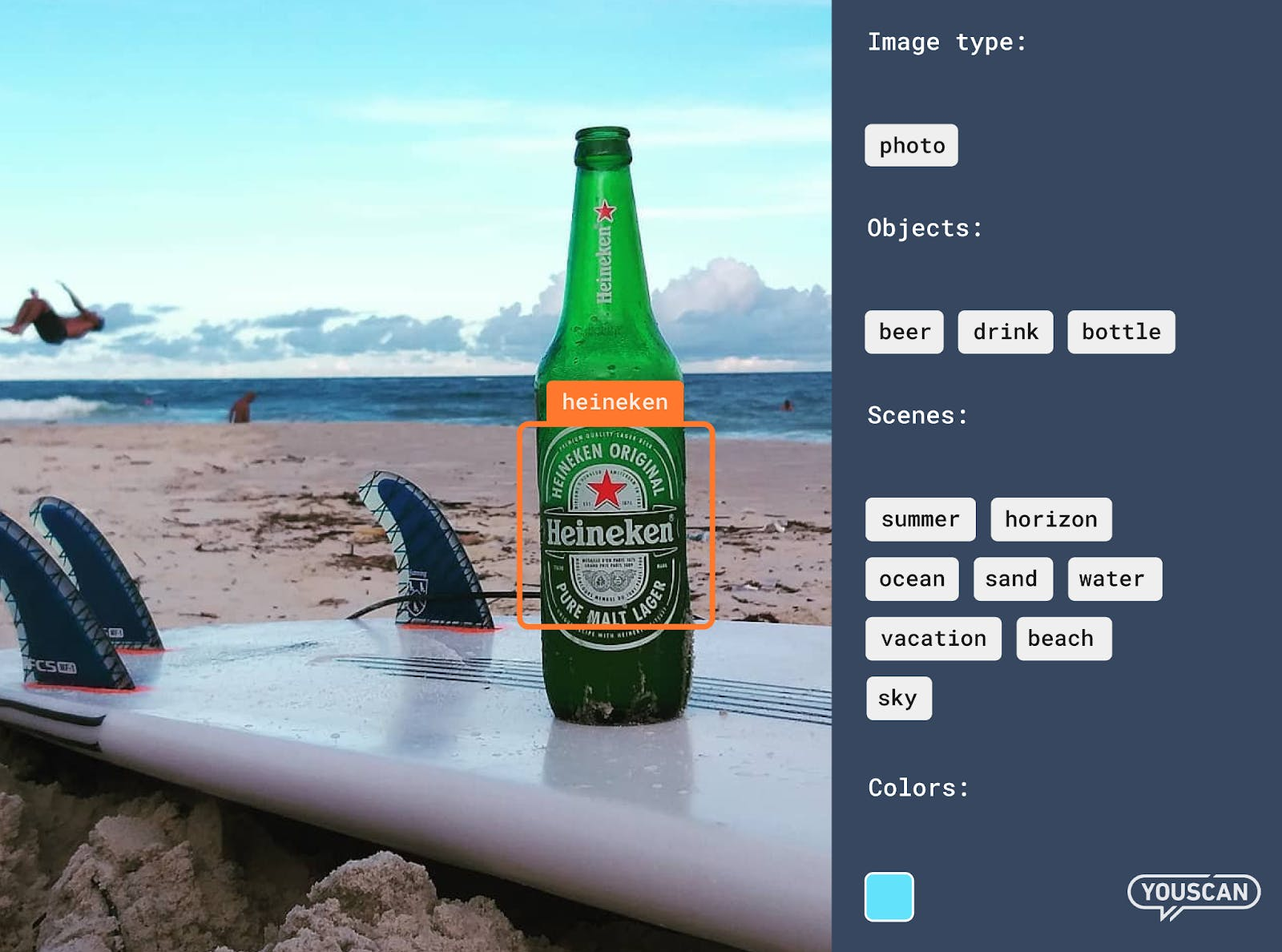 youscan image analysis with green heineken bottle on a surfboard at the beach