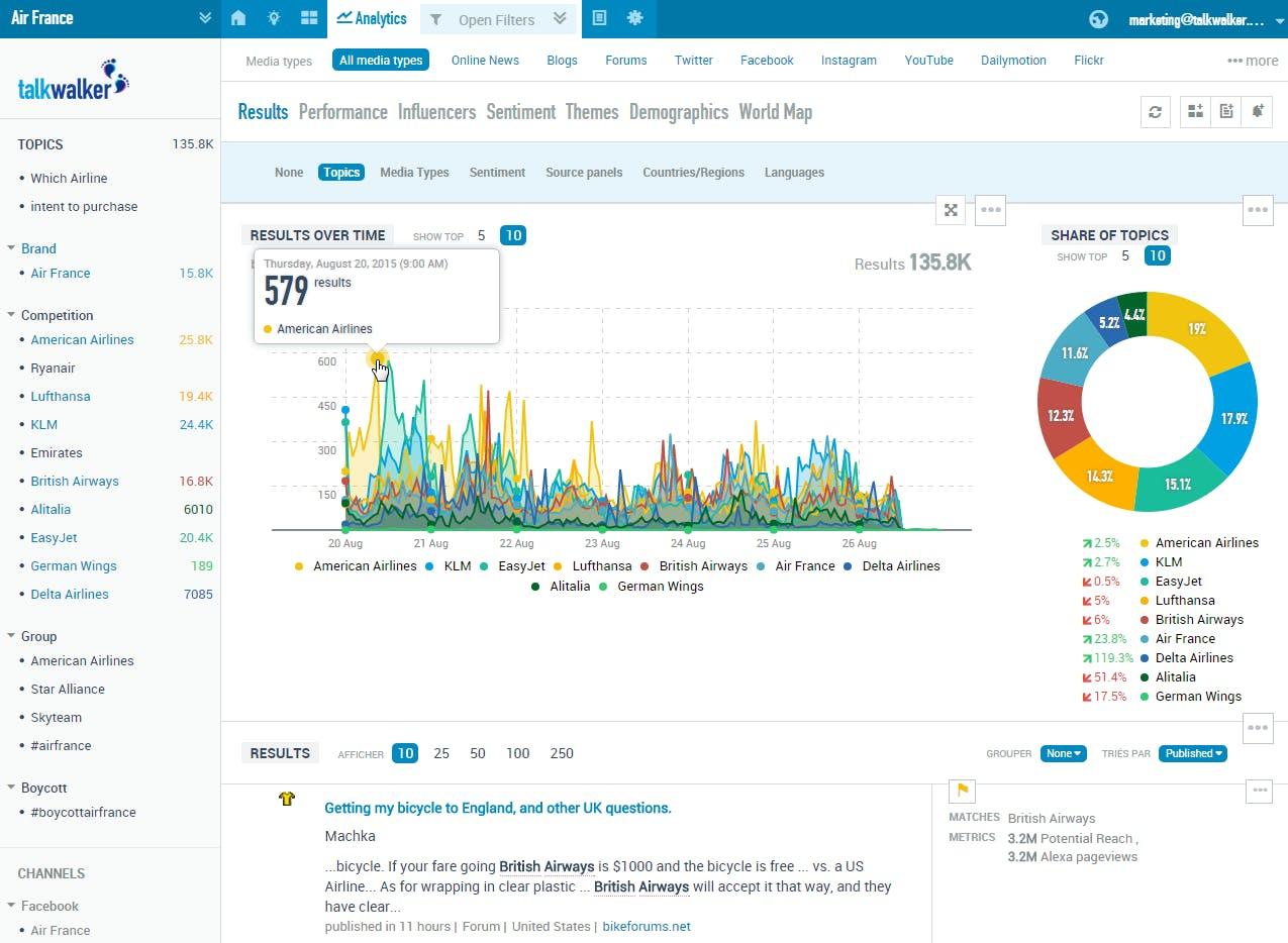 talkwater social media analytics for social media monitoring tool