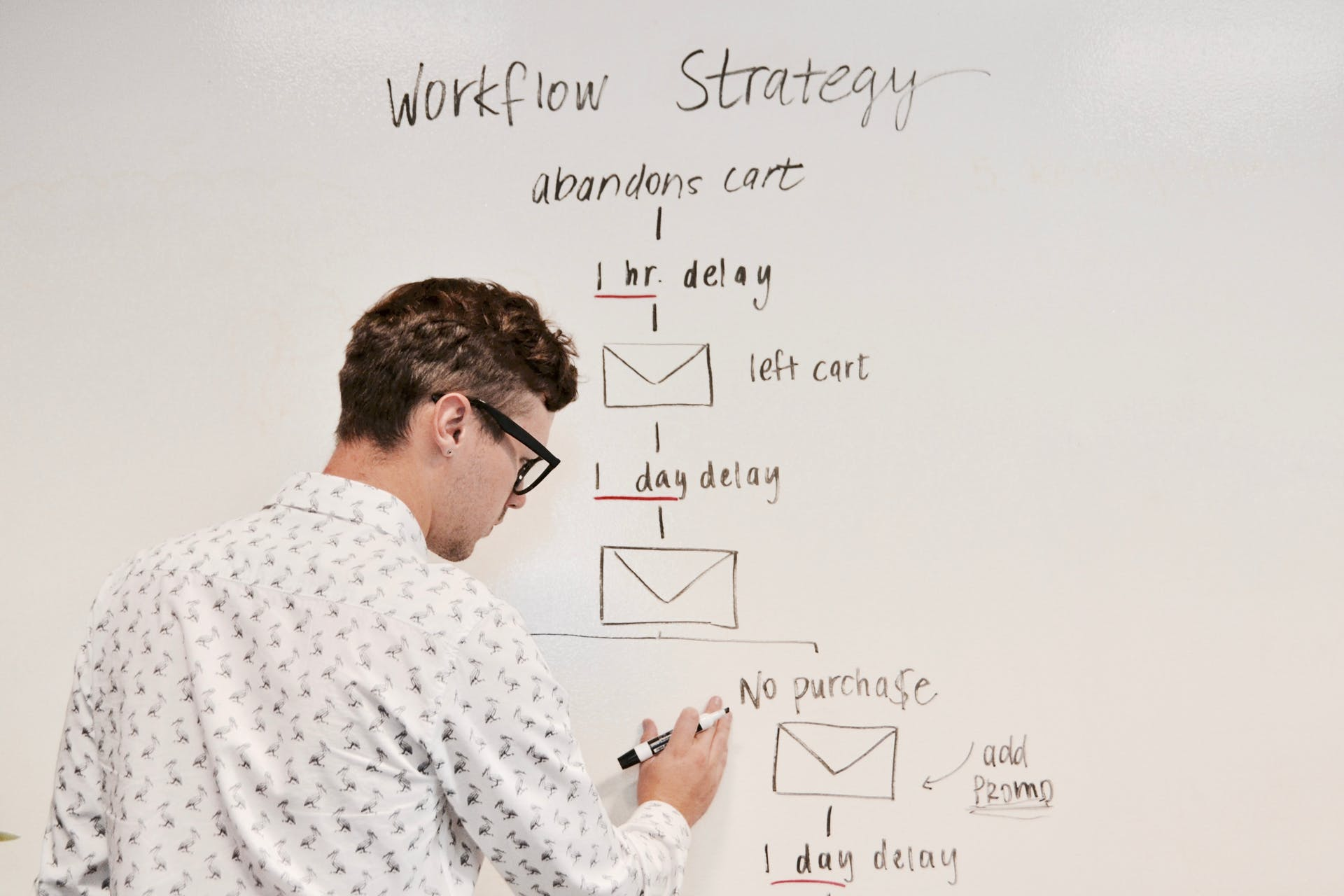 man writing a workflow strategy on a white board