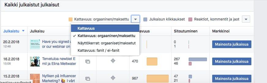 Omien Facebook-julkaisujen analysointi