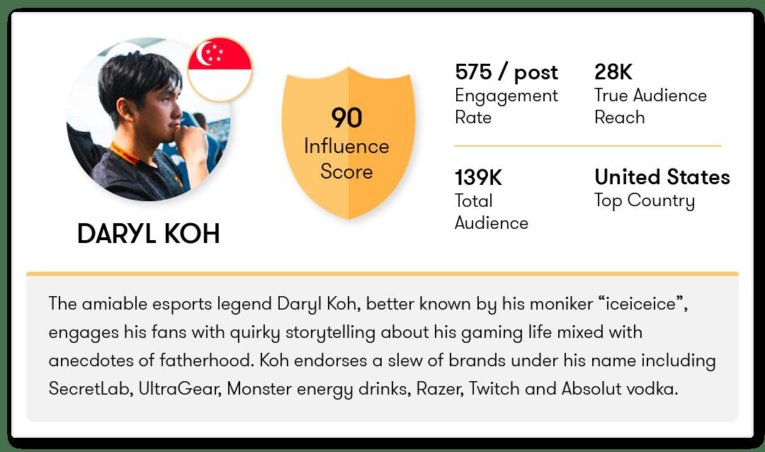 Esports influencer scorecard Daryl Koh