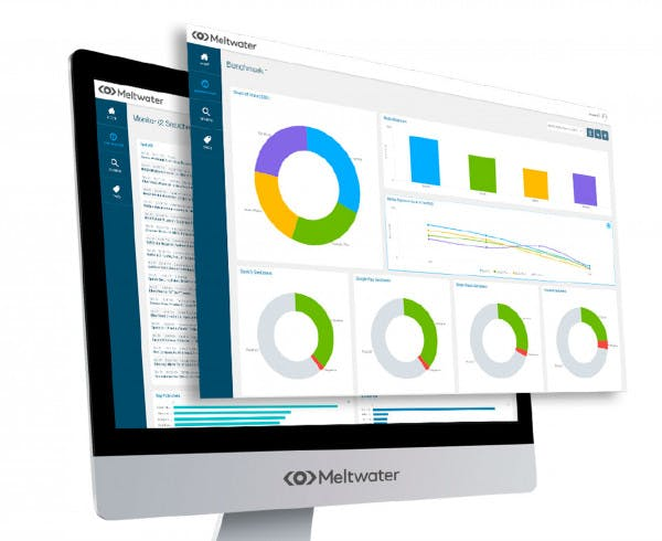 Brand Sentiment Analysis - Meltwater dashboard