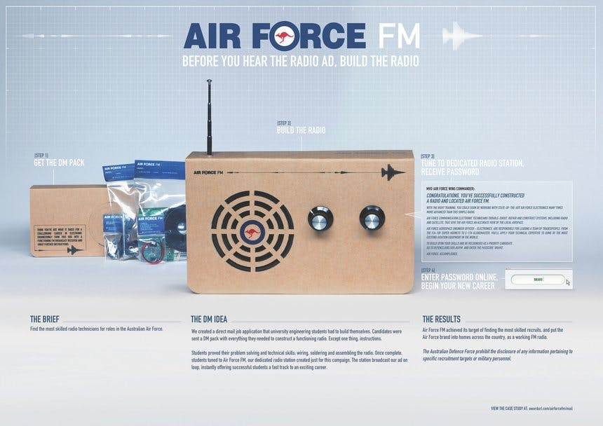 A cardboard box that has been converted into an FM radio