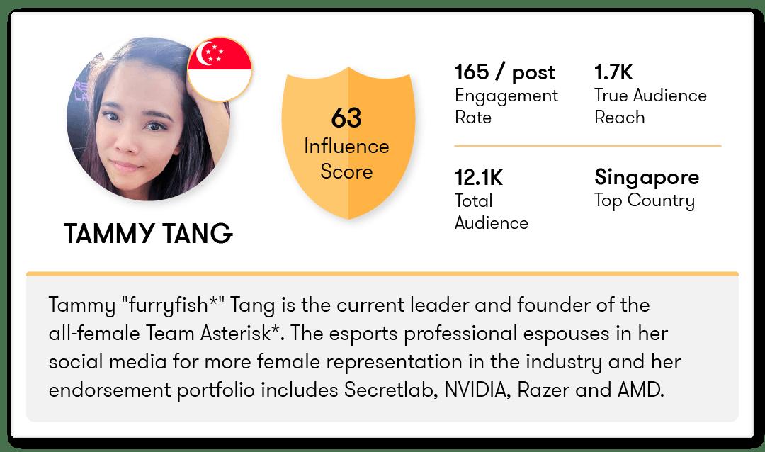 Esports influencer scorecard Tammy Tang