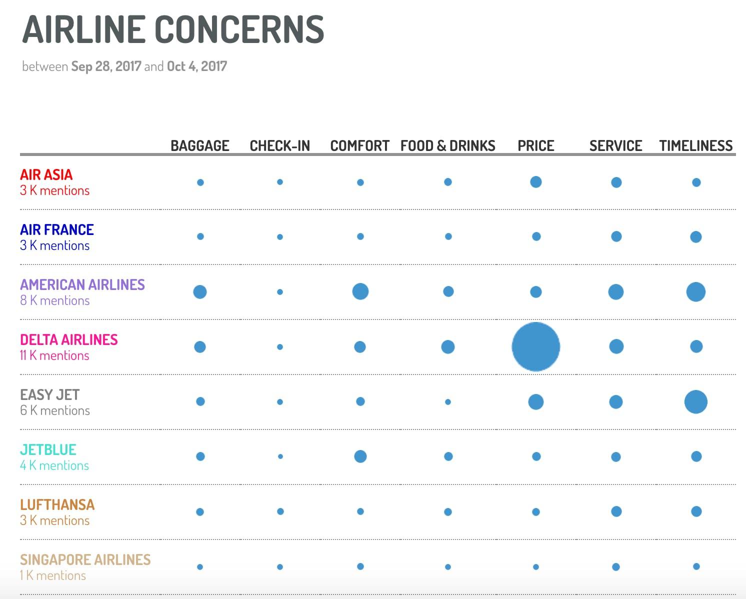 digimind social media sentiment analysis for social media monitoring tool