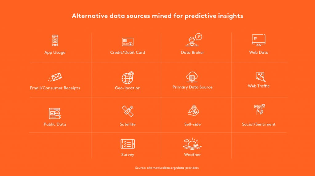 The hunt for alternative data in the finance industry