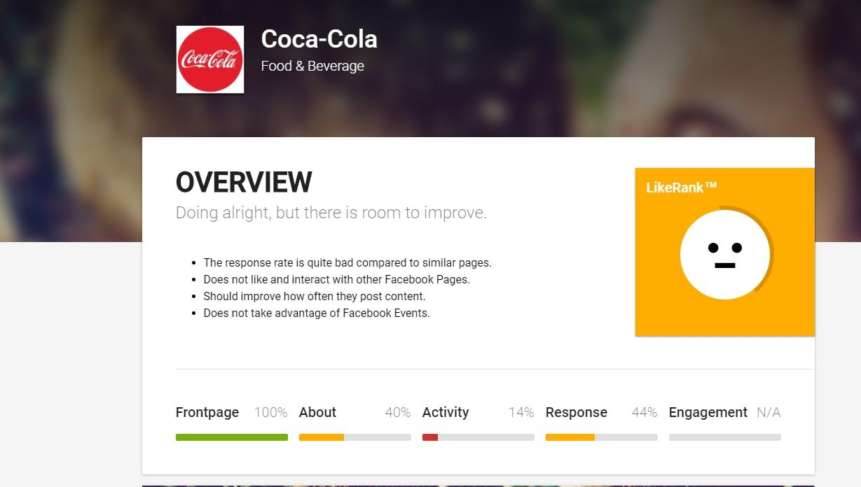 likealyzer coca cola