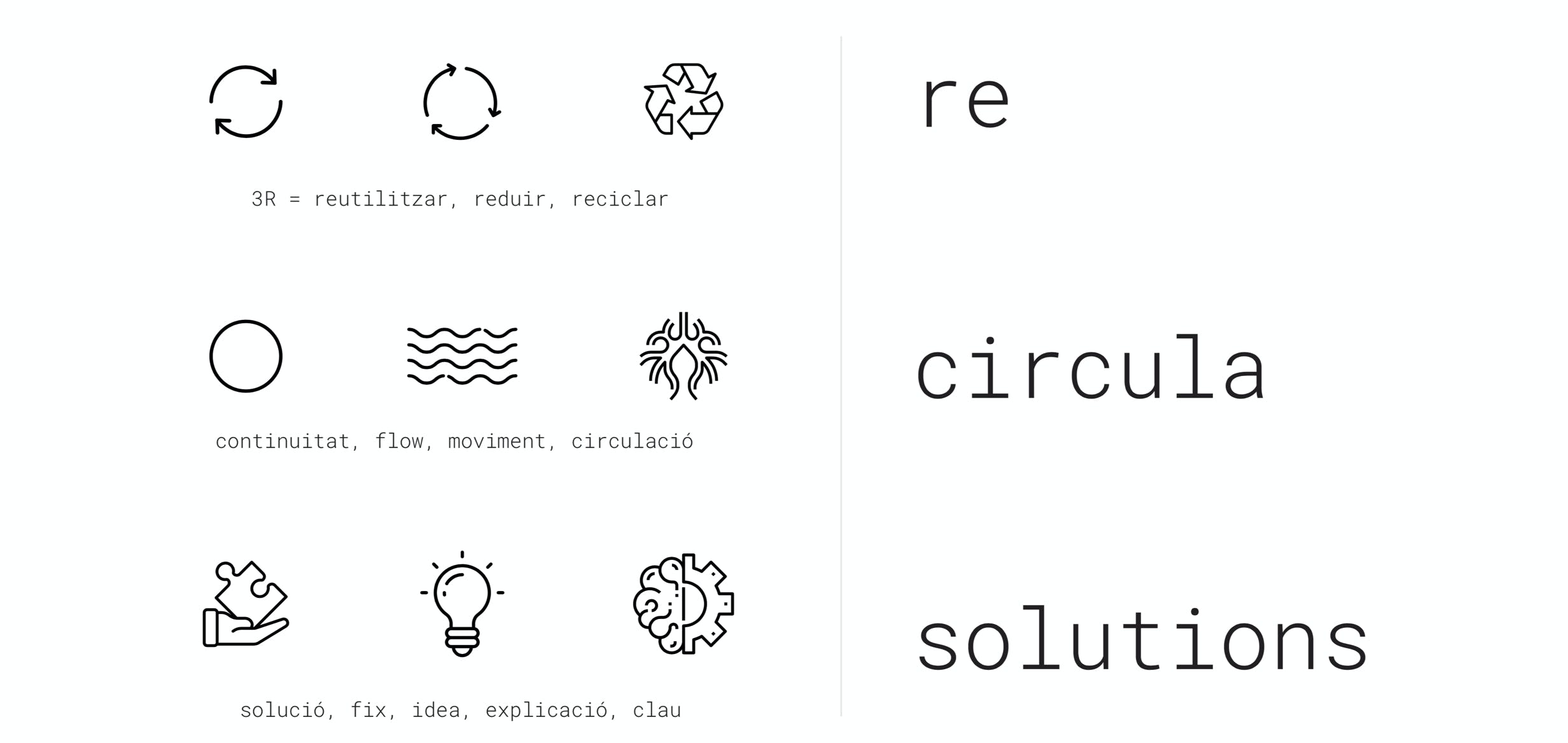 Recircula Solutions Concept for the Brand by Metakitrina