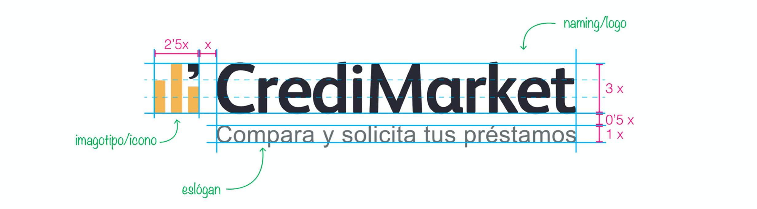 Credimarket logo by Metakitrina