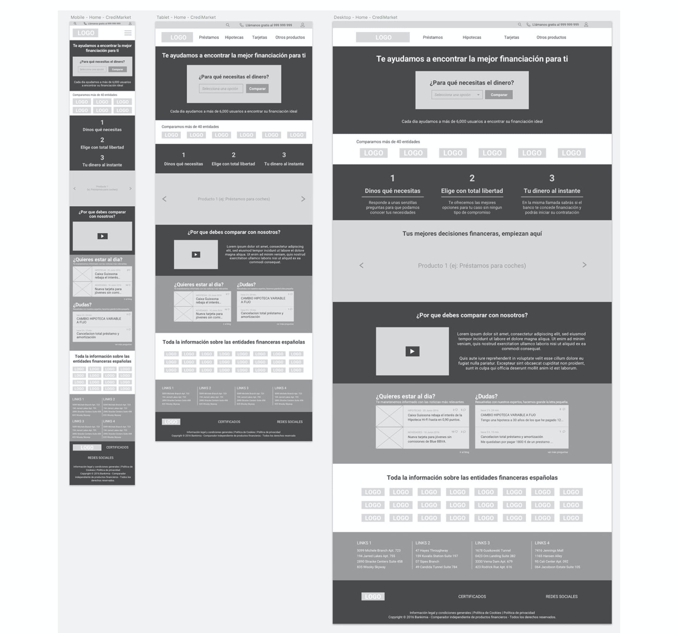 Wireframes of CrediMarket by Metakitrina
