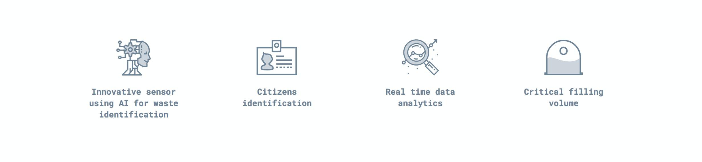Recircula Solution features