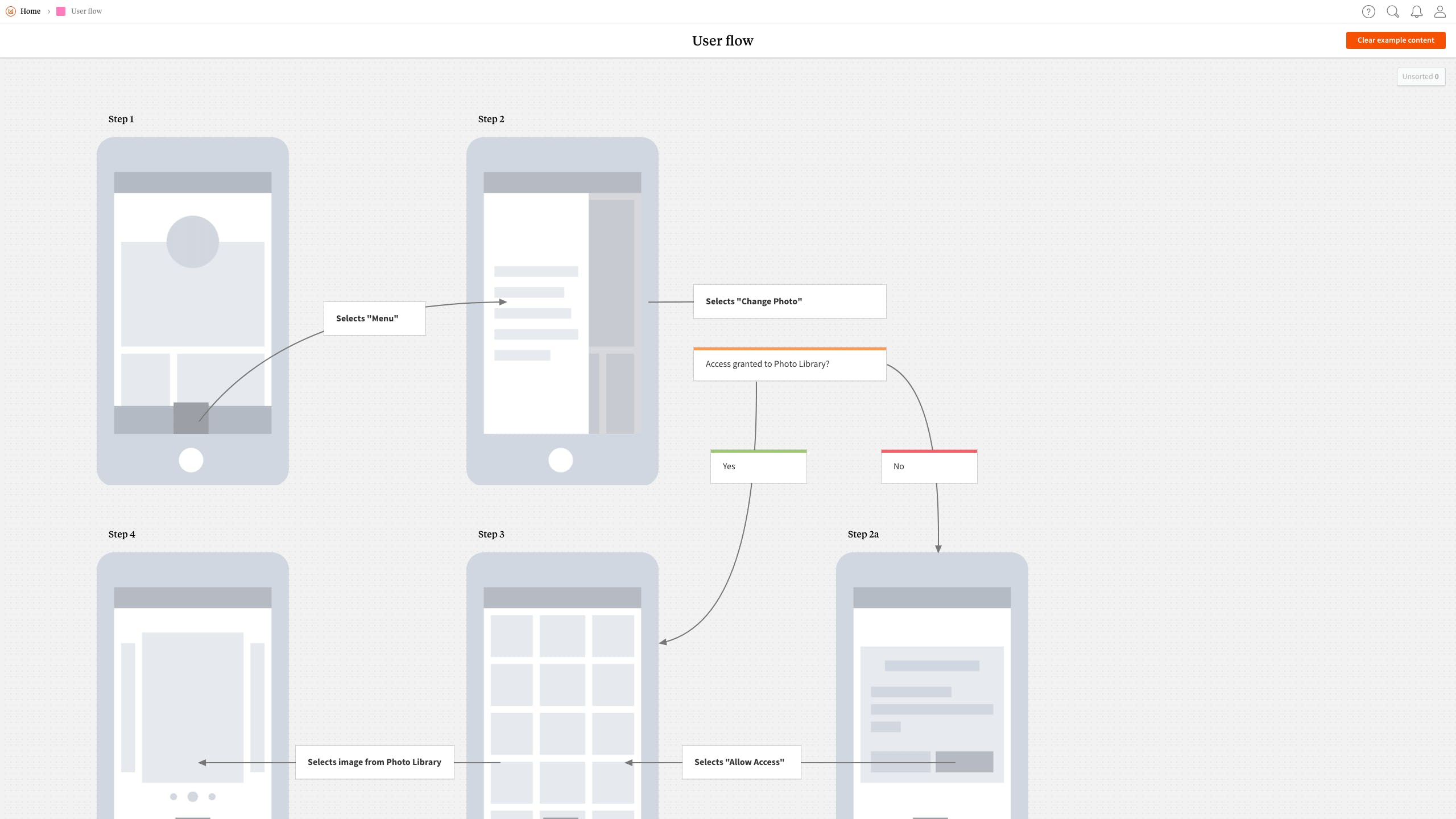 Design user flows