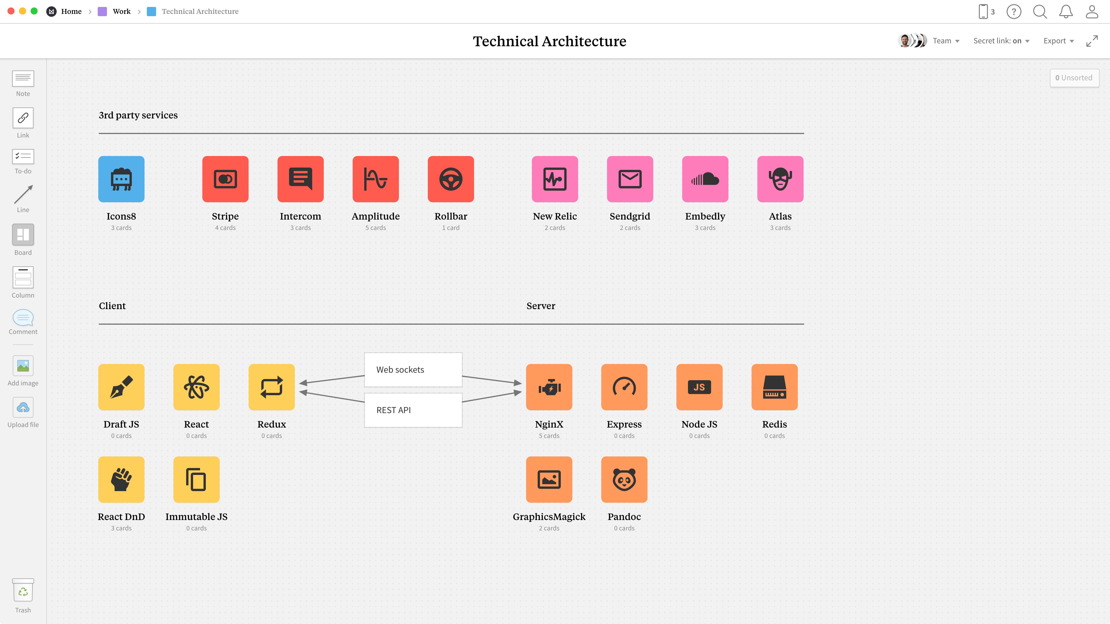 Completed Technical Architecture template in Milanote app