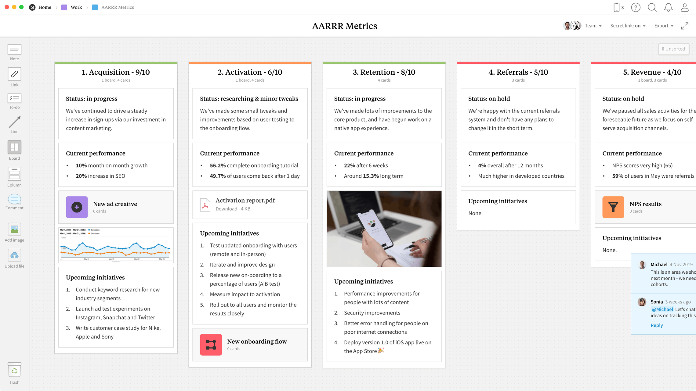 AARRR Metrics Template, within the Milanote app