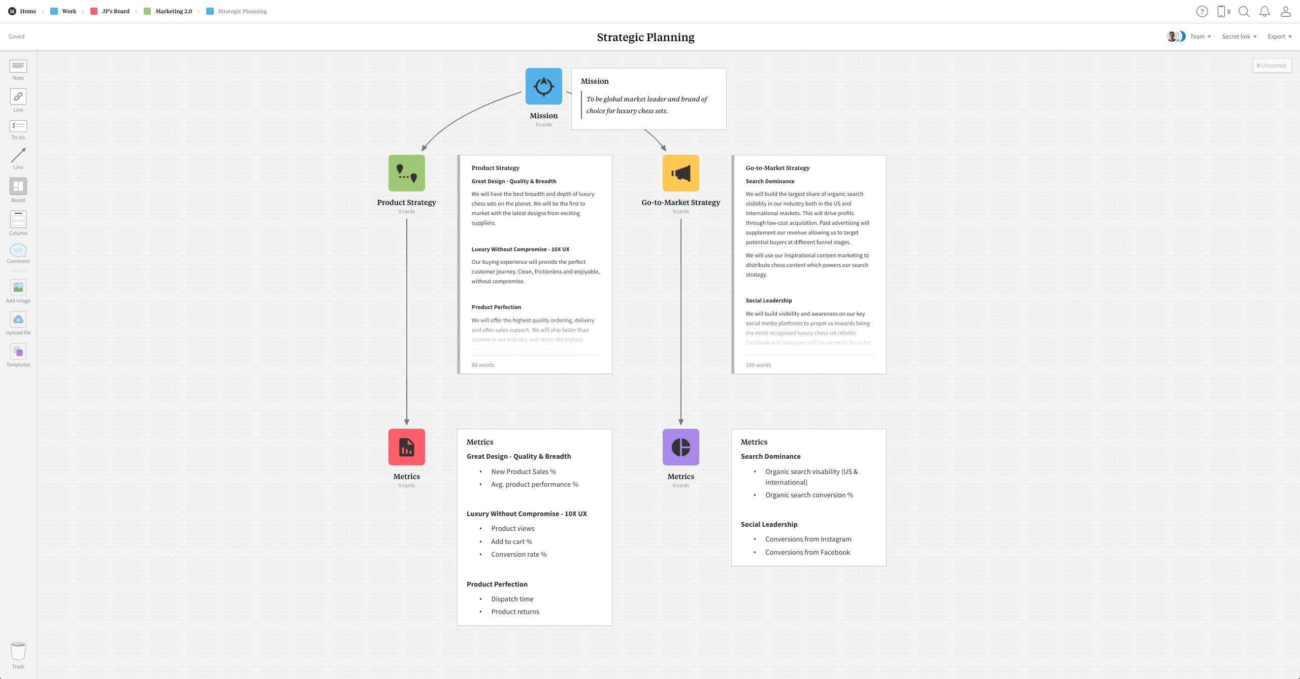Completed Strategic Planning template in Milanote app