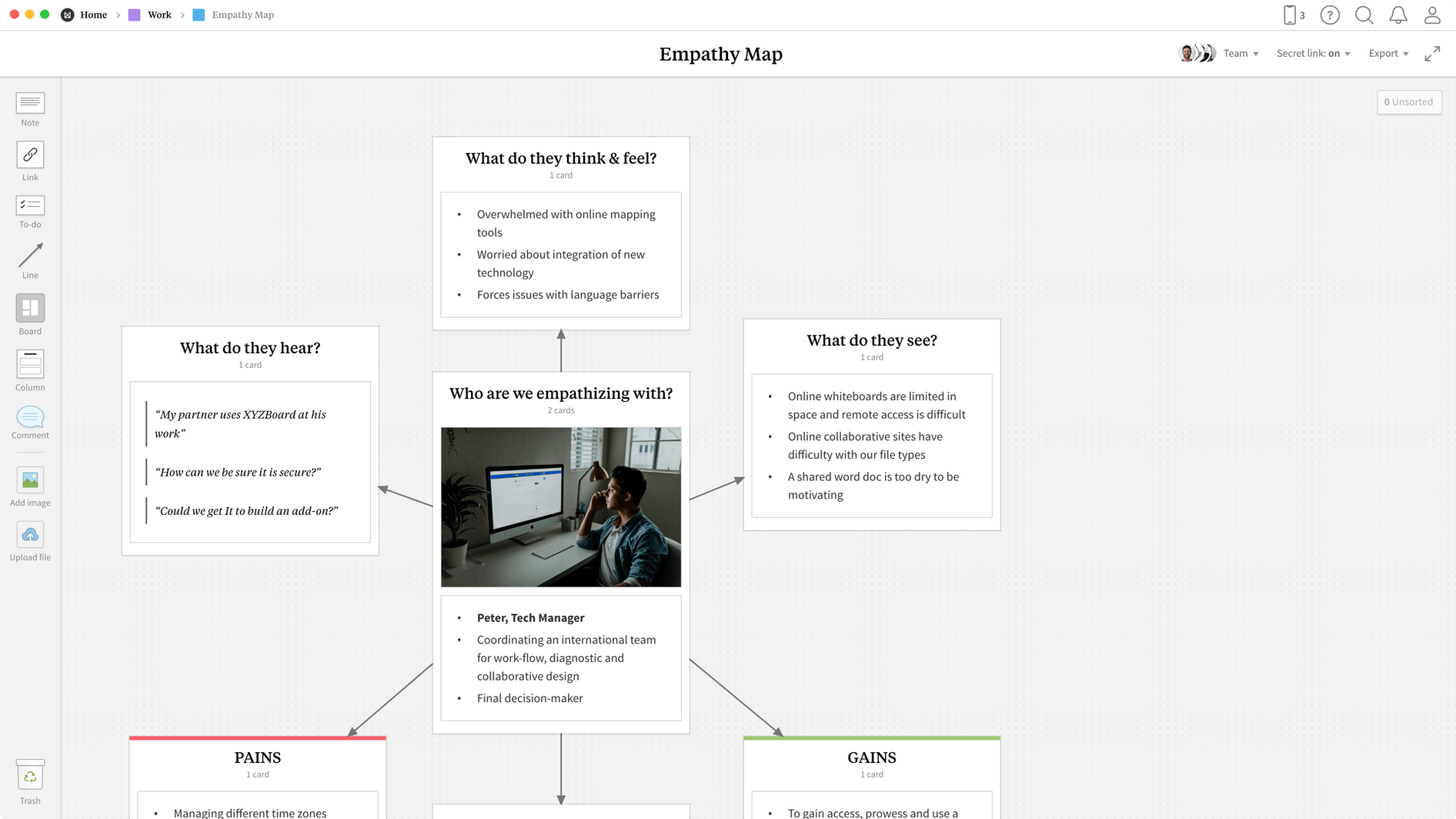 Empathy Map Template, within the Milanote app