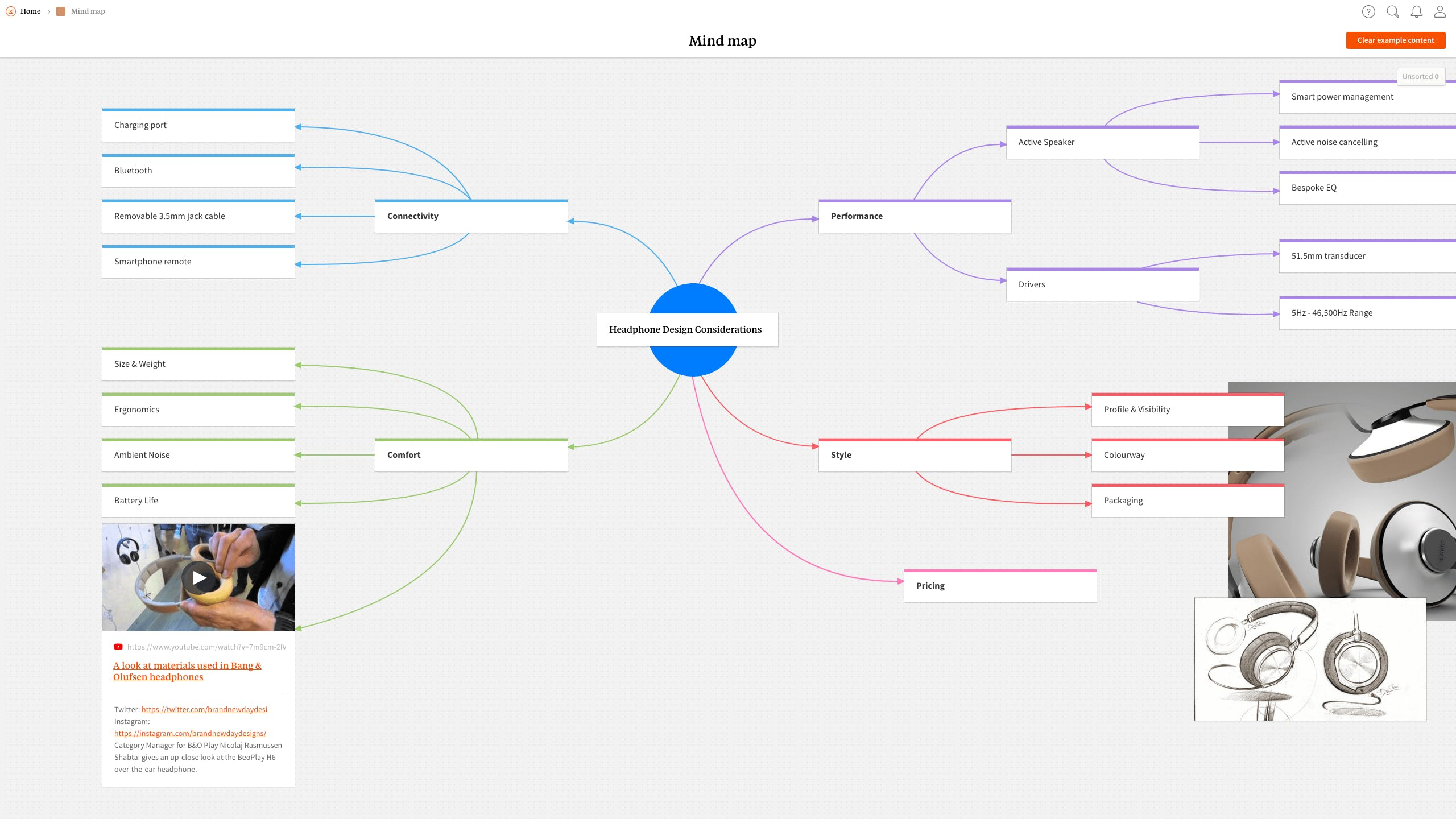 Completed Mind Map template in Milanote app